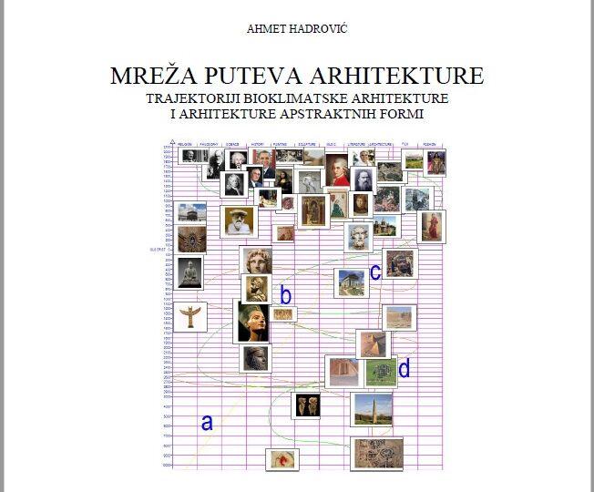 A.Hadrovic_Mreža puteva arhitekture